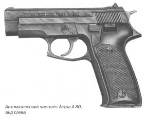 Автоматический пистолет Астра A 80, вид слева