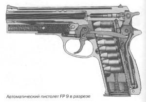 Автоматические пистолеты FP 9 и FEG Р 9 R, калибр 9 мм