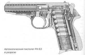 Автоматический пистолет PA 63 в разрезе