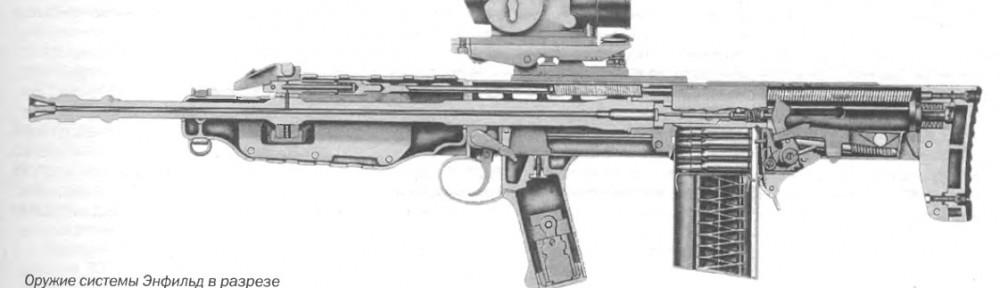 Оружие системы Энфильд в разрезе
