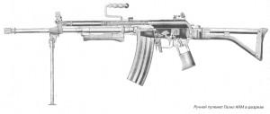 Ручной пулемет Галил ARM в разрезе