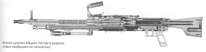 Ручной пулемет Мадсен-Сеттер в разрезе (ствол изображен не полностью)