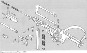 Сборочная схема автомата Мадсен 1950