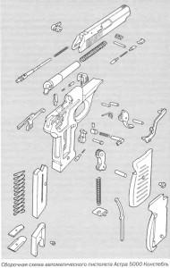 Сборочная схема автоматического пистолета Астра 5000 Констебль
