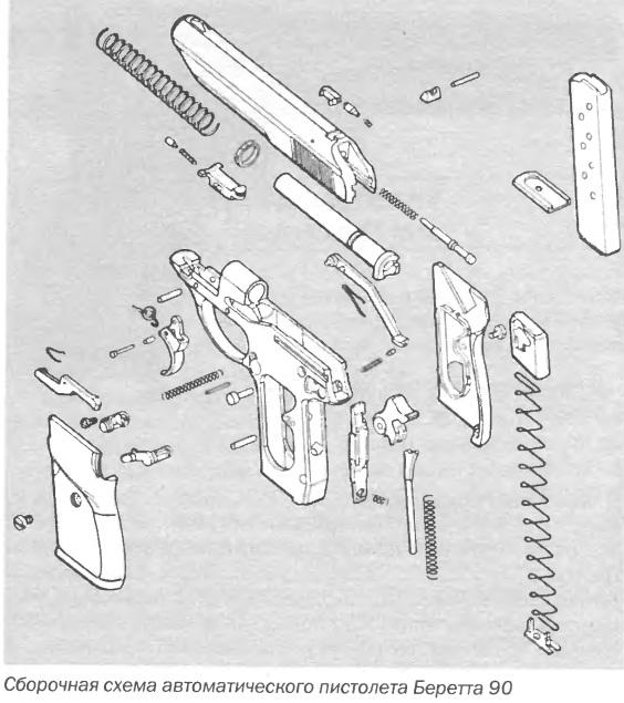 Характерно, что пистолет можно
