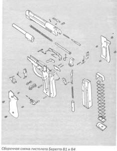 Сборочная схема пистолета Беретта 81 и 84