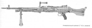 Универсальный пулемет L7 A1 в разрезе