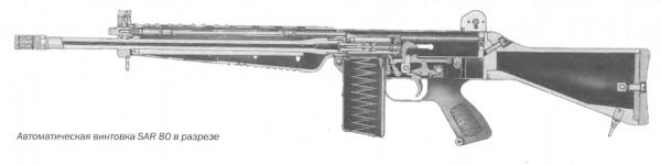 Автоматическая винтовка SAR 80 в разрезе