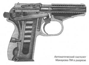 Автоматический пистолет Макарова ПМ в разрезе