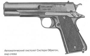 Автоматический пистолет Систера Обрегон, вид слева