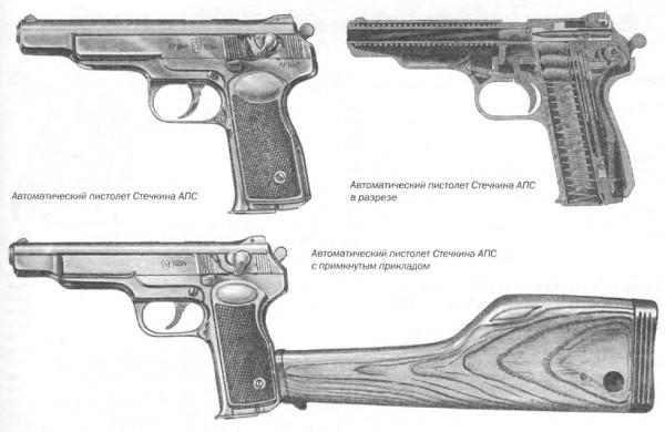 Автоматический пистолет Стечкина АПС, калибр 9,2 мм