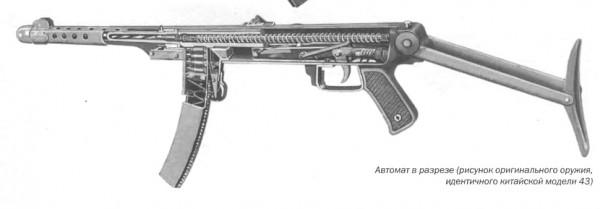Автомат в разрезе (рисунок оригинального оружия, идентичного китайской модели 43)