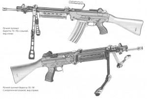 Беретта 70-78
