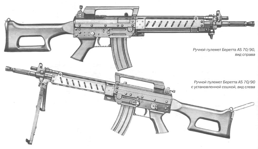 Пулемет Беретта