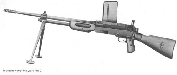 Ручной пулемет Мендоса RM 2, калибр ,30