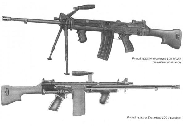 Ручной пулемет Ультимакс