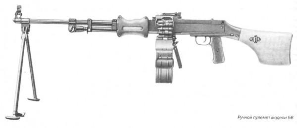 Ручной пулемет модели 56