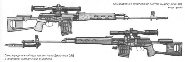 Самозарядная снайперская винтовка Драгунова СВД