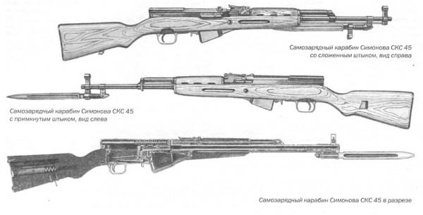 Самозарядный карабин Симонова СКС 45
