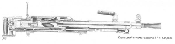 Станковый пулемет модели 57 в разрезе
