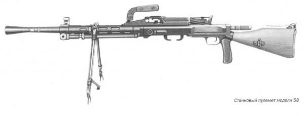 Станковый пулемет модели 58