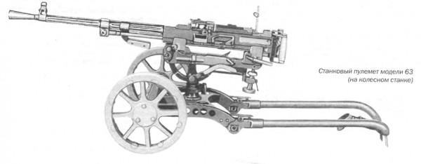 Станковый пулемет модели 63 (на колесном станке)